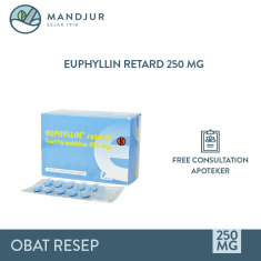 Euphylin Retard 250 mg